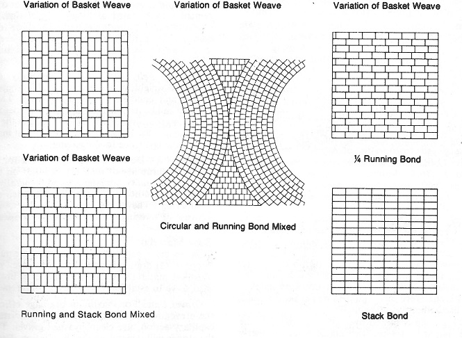 install basket weave diagram
